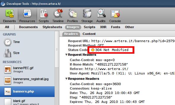 Il codice 304 dimostra che il browser ha sfruttato la cache