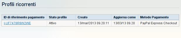 dashboard cliente profilo ricorrente