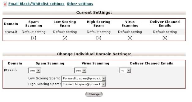 Deliver SPAM