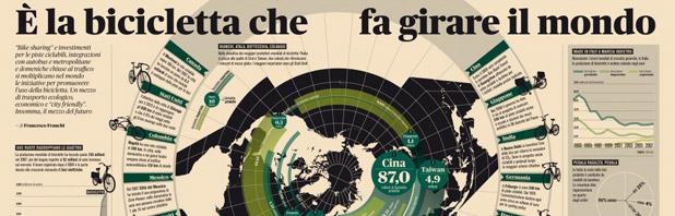 infografica-bicicletta