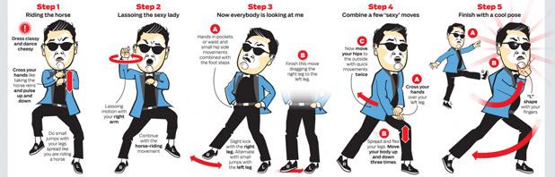 infografica-gangnam