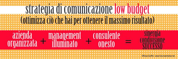 Strategia di comunicazione low budget: cosa significa? (the end)