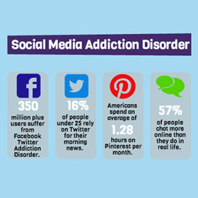 Sei un social media addicted (patologico)?