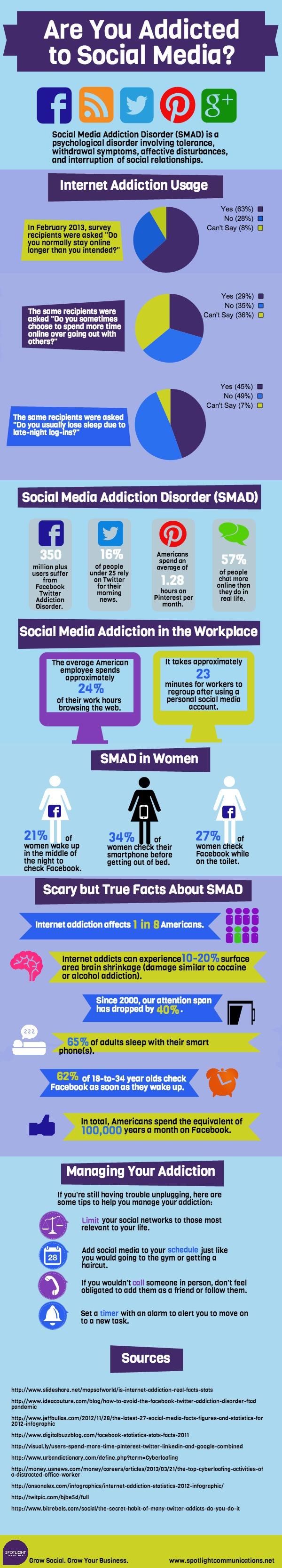 Social Media Addiction infografica