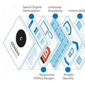 Personalizza un sito WordPress con il framework Genesis