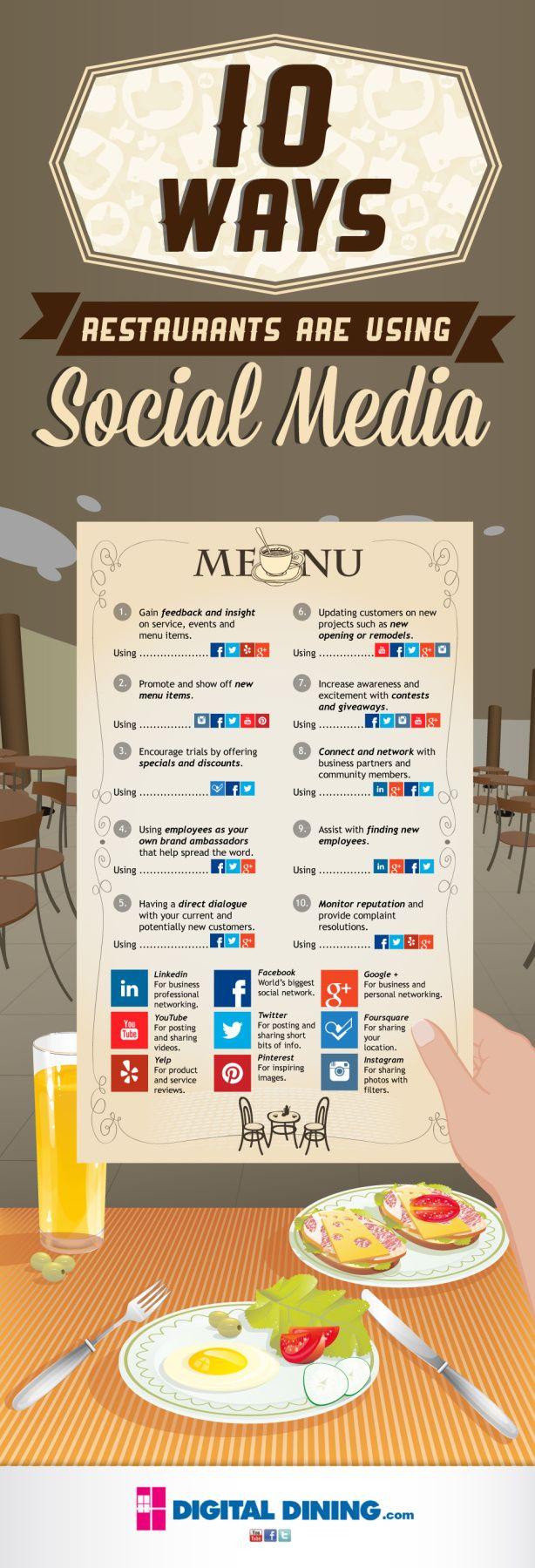 Quali social media aprire