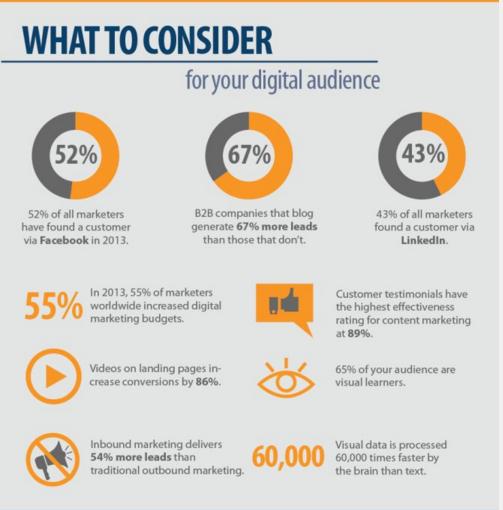 PMI web marketing