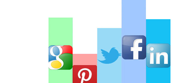 Social Media analysis: definire ed interpretare le metriche