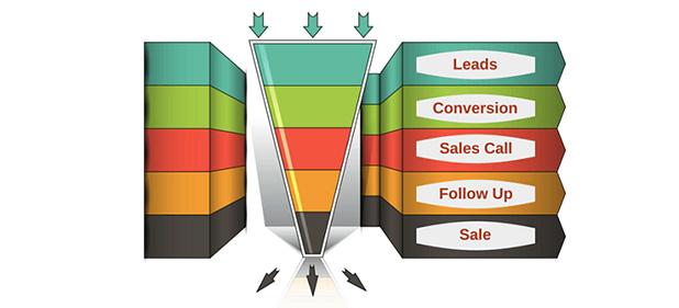 Cos'è il funnel di conversione nell'ecommerce?