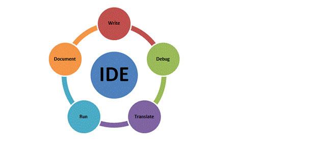 Ambiente di sviluppo integrato