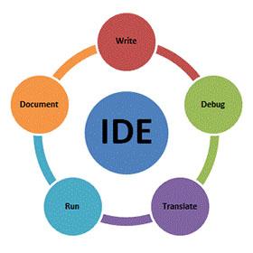 IDE, ambiente di sviluppo integrato