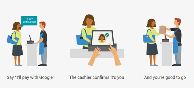 Google Hands Free, un metodo di pagamento innovativo