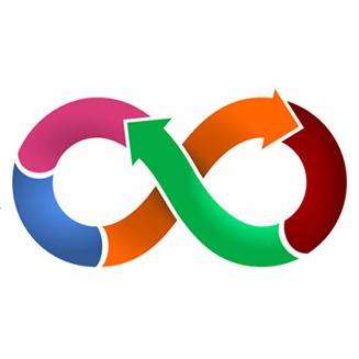 Che cos'è il ciclo di vita del software