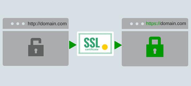 Installare un certificato SSL