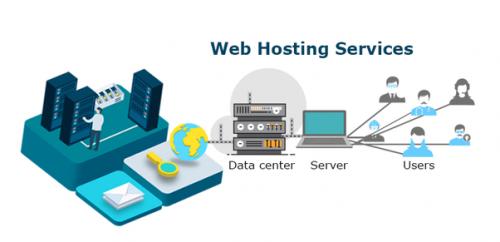Guide facili: cos'è e come valutare un servizio di hosting